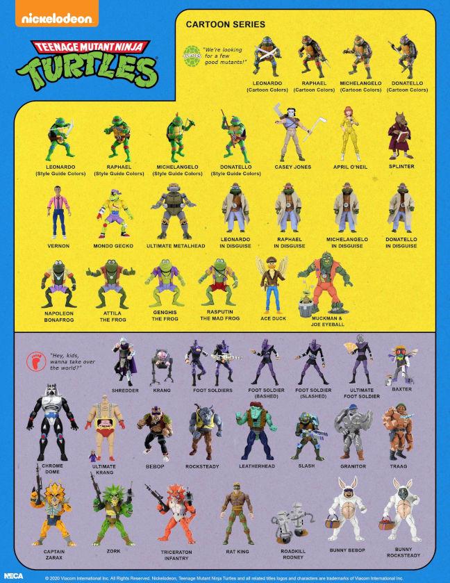 Imagen del checklist visual de las figuras de las tortugas ninja de neca